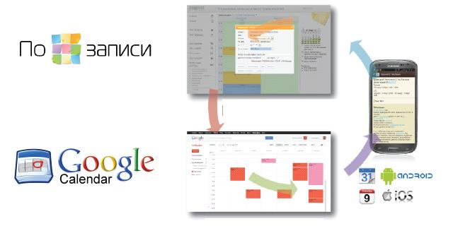 Интеграция в ваш сайт, группу ВКонтакте и Google Calendar
