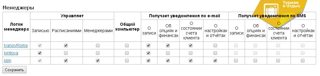 Рисунок 8 – Назначение прав в таблице «Менеджеры»